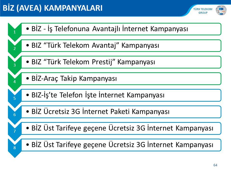 """, TÜRK TELEKOM GROUP 64 BİZ (AVEA) KAMPANYALARI 1 BİZ - İş Telefonuna Avantajlı İnternet Kampanyası 2 BIZ """"Türk Telekom Avantaj"""" Kampanyası 3 BIZ """"Tür"""