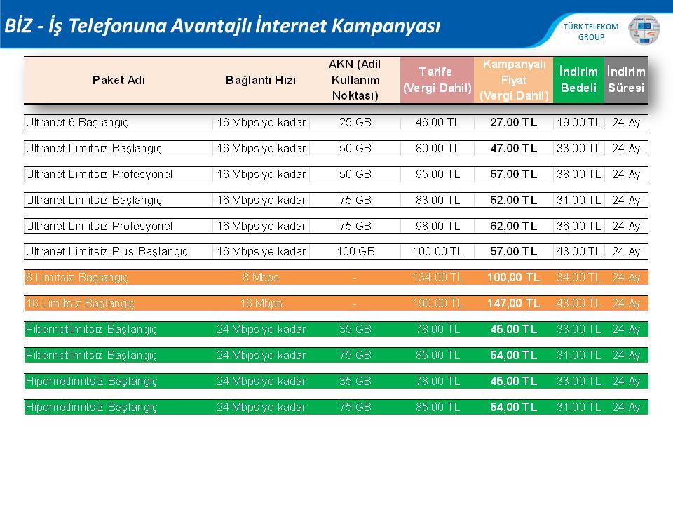 , TÜRK TELEKOM GROUP BİZ - İş Telefonuna Avantajlı İnternet Kampanyası