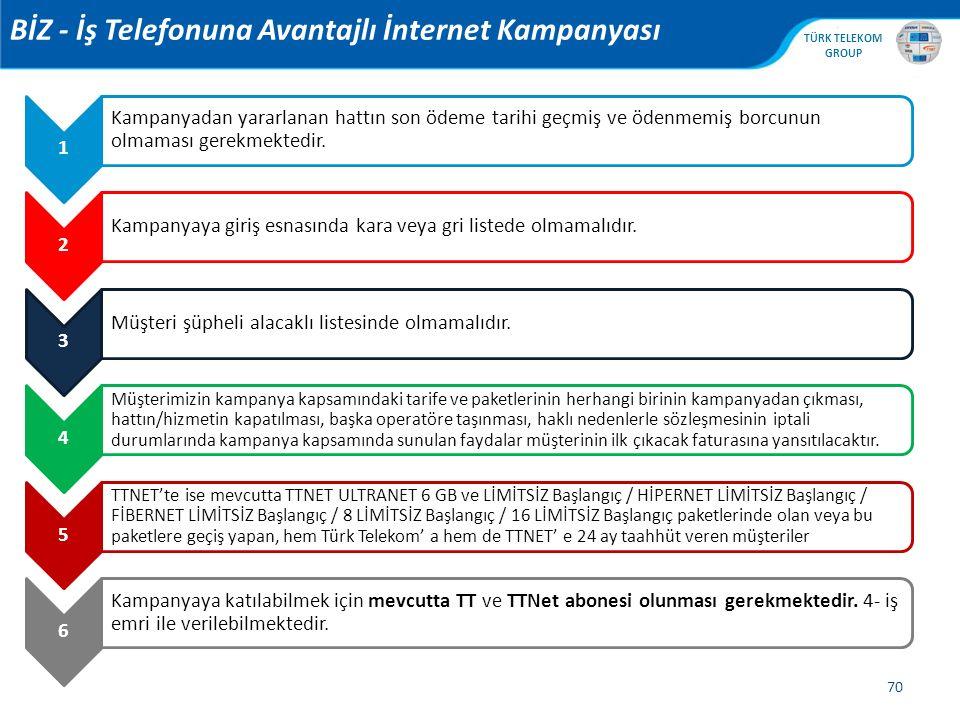 , TÜRK TELEKOM GROUP 70 BİZ - İş Telefonuna Avantajlı İnternet Kampanyası 1 Kampanyadan yararlanan hattın son ödeme tarihi geçmiş ve ödenmemiş borcunu