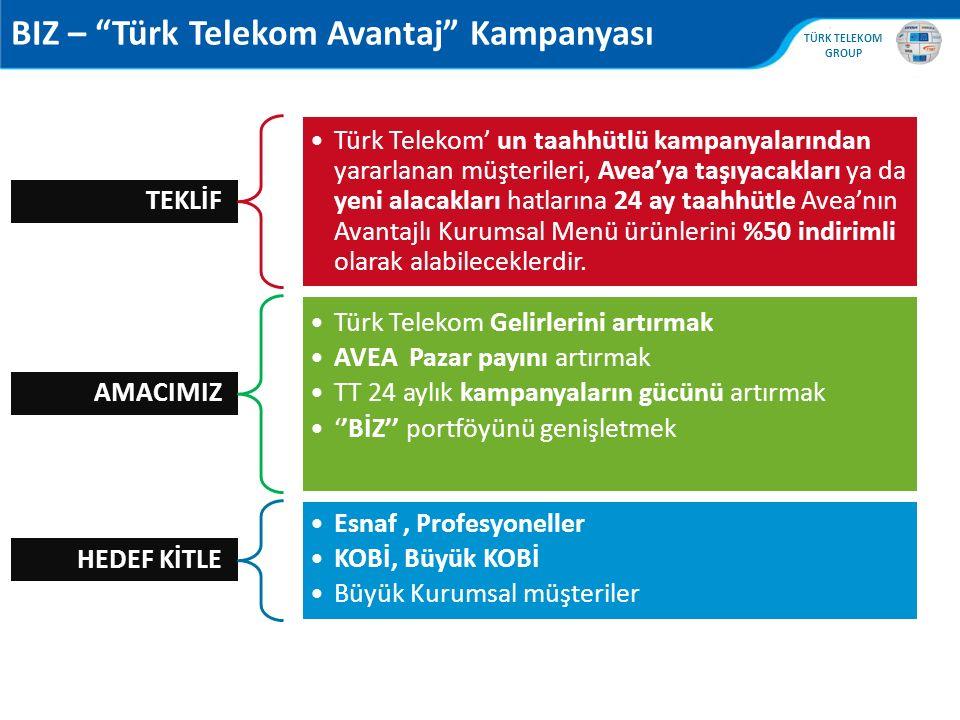 """, TÜRK TELEKOM GROUP BIZ – """"Türk Telekom Avantaj"""" Kampanyası TEKLİF Türk Telekom' un taahhütlü kampanyalarından yararlanan müşterileri, Avea'ya taşıya"""