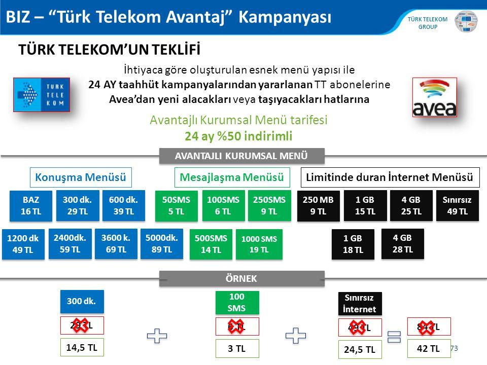 , TÜRK TELEKOM GROUP 73 TÜRK TELEKOM'UN TEKLİFİ İhtiyaca göre oluşturulan esnek menü yapısı ile 24 AY taahhüt kampanyalarından yararlanan TT aboneleri