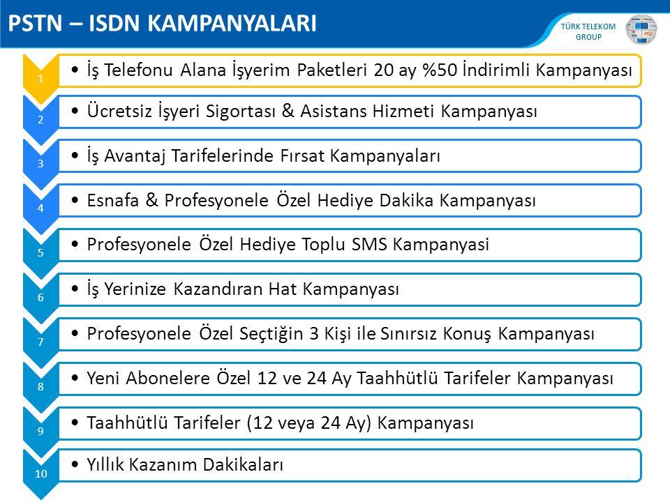 , TÜRK TELEKOM GROUP 69 BİZ - İş Telefonuna Avantajlı İnternet Kampanyası Türk Telekom ve TTNET DAS evrak sistemlerine gönderilmek üzere taahhütnamenin Türk Telekom ve TTNET barkodlu kopyaları bastırılıp imzalatılmalıdır.