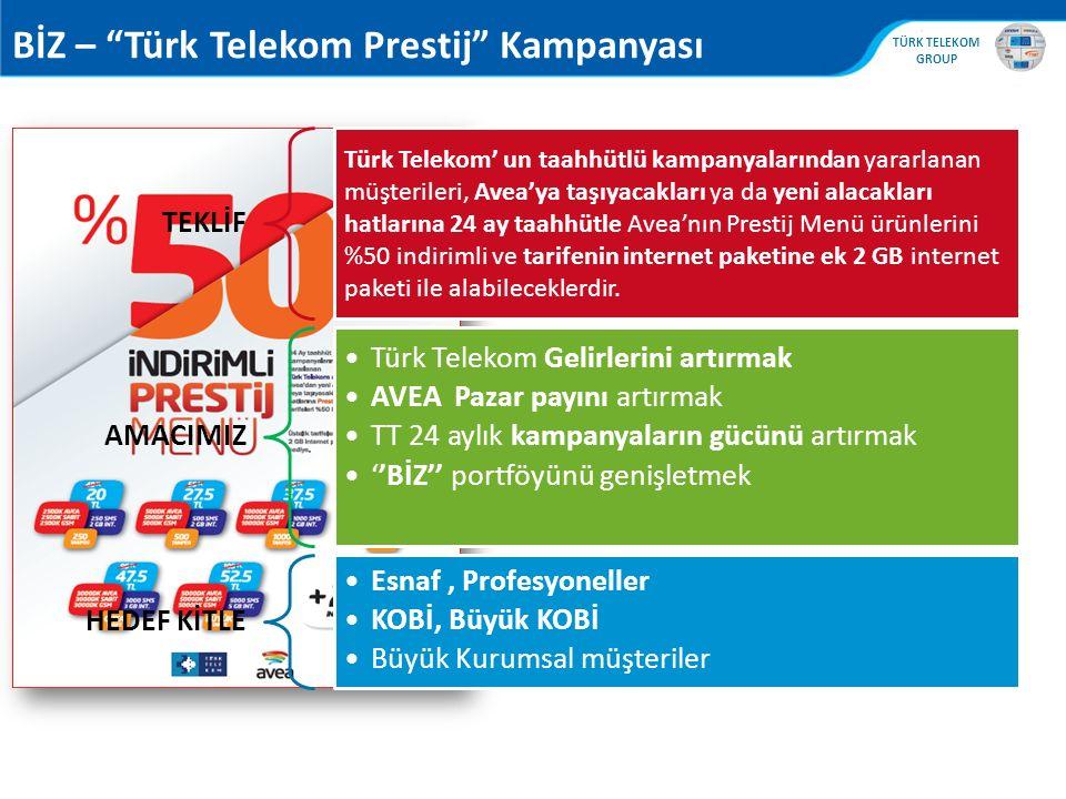 """, TÜRK TELEKOM GROUP BİZ – """"Türk Telekom Prestij"""" Kampanyası TEKLİF Türk Telekom' un taahhütlü kampanyalarından yararlanan müşterileri, Avea'ya taşıya"""