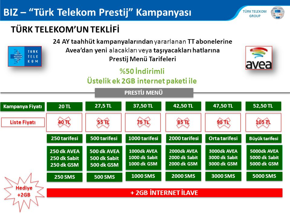 """, TÜRK TELEKOM GROUP BIZ – """"Türk Telekom Prestij"""" Kampanyası TÜRK TELEKOM'UN TEKLİFİ 24 AY taahhüt kampanyalarından yararlanan TT abonelerine Avea'dan"""