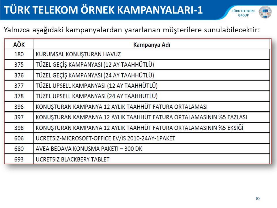 , TÜRK TELEKOM GROUP 82 TÜRK TELEKOM ÖRNEK KAMPANYALARI-1 Yalnızca aşağıdaki kampanyalardan yararlanan müşterilere sunulabilecektir: