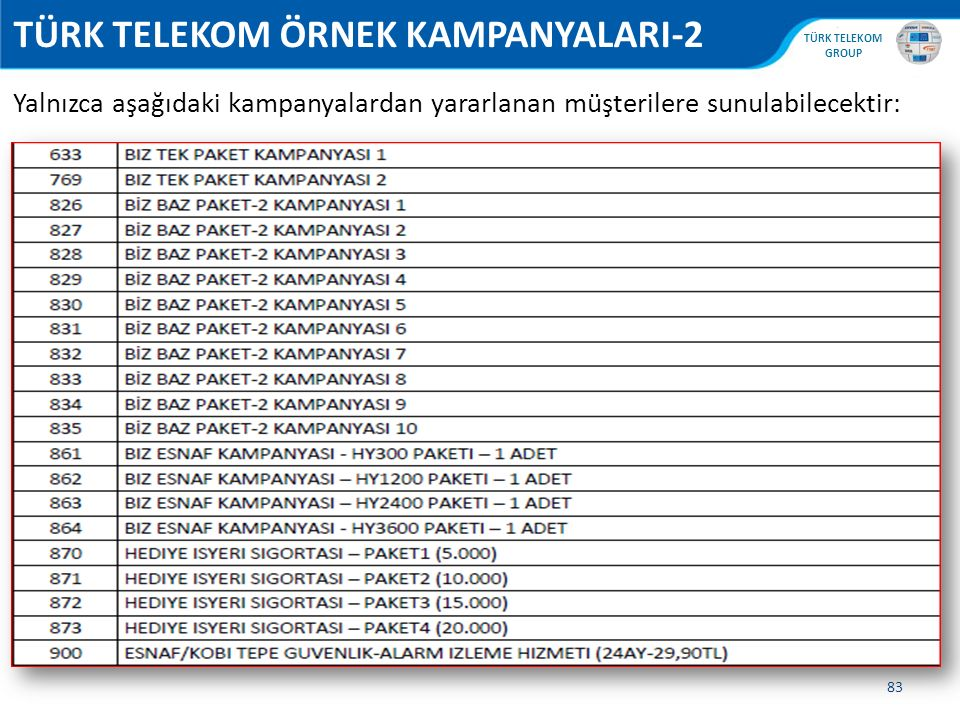 , TÜRK TELEKOM GROUP 83 TÜRK TELEKOM ÖRNEK KAMPANYALARI-2 Yalnızca aşağıdaki kampanyalardan yararlanan müşterilere sunulabilecektir: