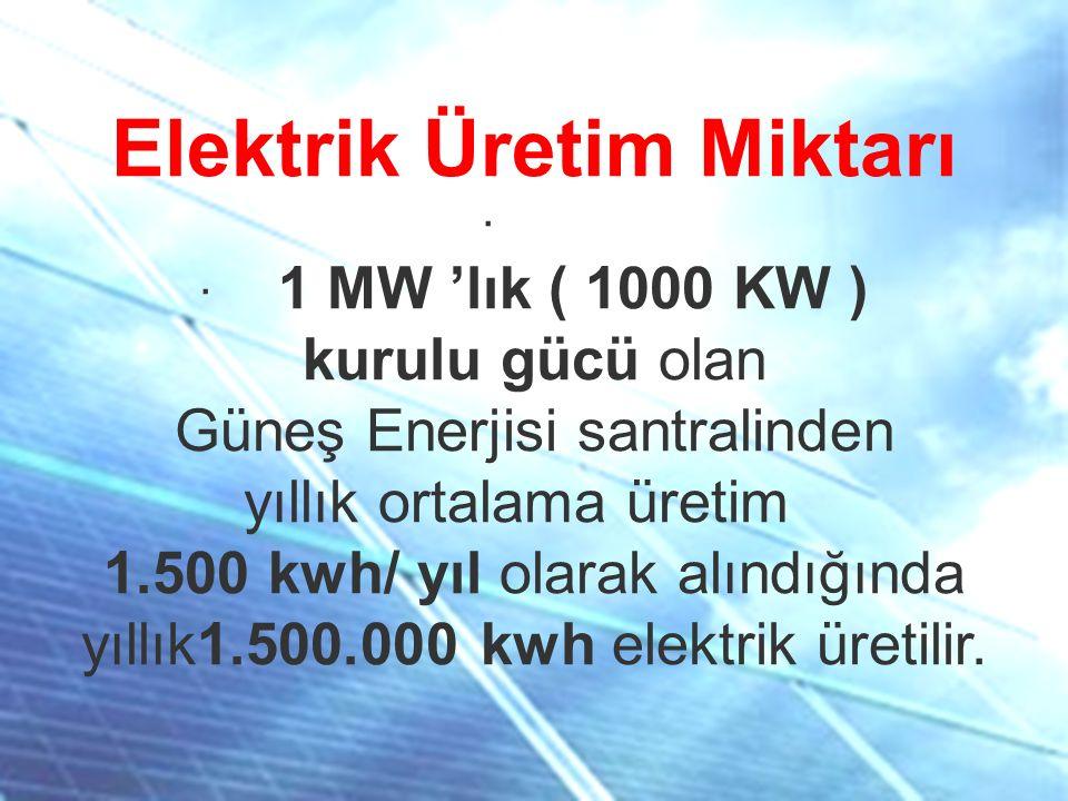 Elektrik Üretim Miktarı · · 1 MW 'lık ( 1000 KW ) kurulu gücü olan Güneş Enerjisi santralinden yıllık ortalama üretim 1.500 kwh/ yıl olarak alındığınd