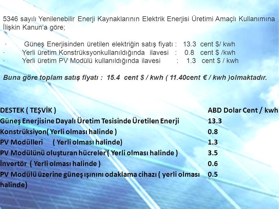 DESTEK ( TEŞVİK )ABD Dolar Cent / kwh Güneş Enerjisine Dayalı Üretim Tesisinde Üretilen Enerji13.3 Konstrüksiyon( Yerli olması halinde )0.8 PV Modülle