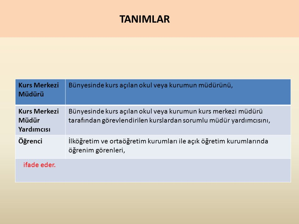 7.KURSLARDA SINIFLARIN OLUŞTURULMASI / DERS PROGRAMLARININ ONAYLANMASI (1-3 EKİM) 7.3.