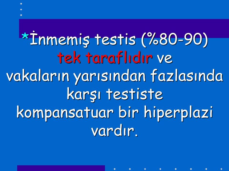 *İnmemiş testis (%80-90) tek taraflıdır ve vakaların yarısından fazlasında karşı testiste kompansatuar bir hiperplazi vardır.