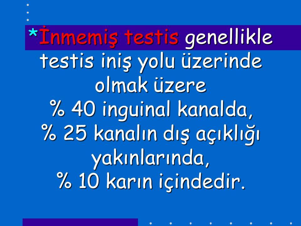 *İnmemiş testis genellikle testis iniş yolu üzerinde olmak üzere % 40 inguinal kanalda, % 25 kanalın dış açıklığı yakınlarında, % 10 karın içindedir.