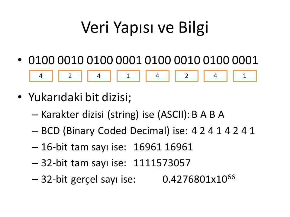 Temel Veri Yapıları Karakterler – ASCII Her karakter 8 bit (2 8 = 256 farklı karakter) – Unicode Her karakter 16 bit (2 16 = 65536 farklı karakter) Tamsayılar – 8 bitshort, short int, ShortInt, byte – 16 bit integer, int, integer16, Int16 – 32 bitlong, long int, LongInt, integer32, Int32 Ondalıklı (Gerçel) Sayılar – 16 bithalf (IEEE 754-2008) – 32 bit single, float (C) – 64 bitdouble, real (Pascal) – 128 bitquad