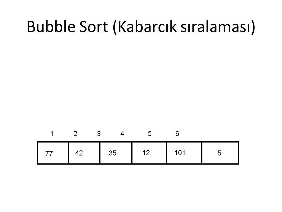 Bubble Sort (Kabarcık sıralaması) 5 12 3542 77 101 1 2 3 4 5 6