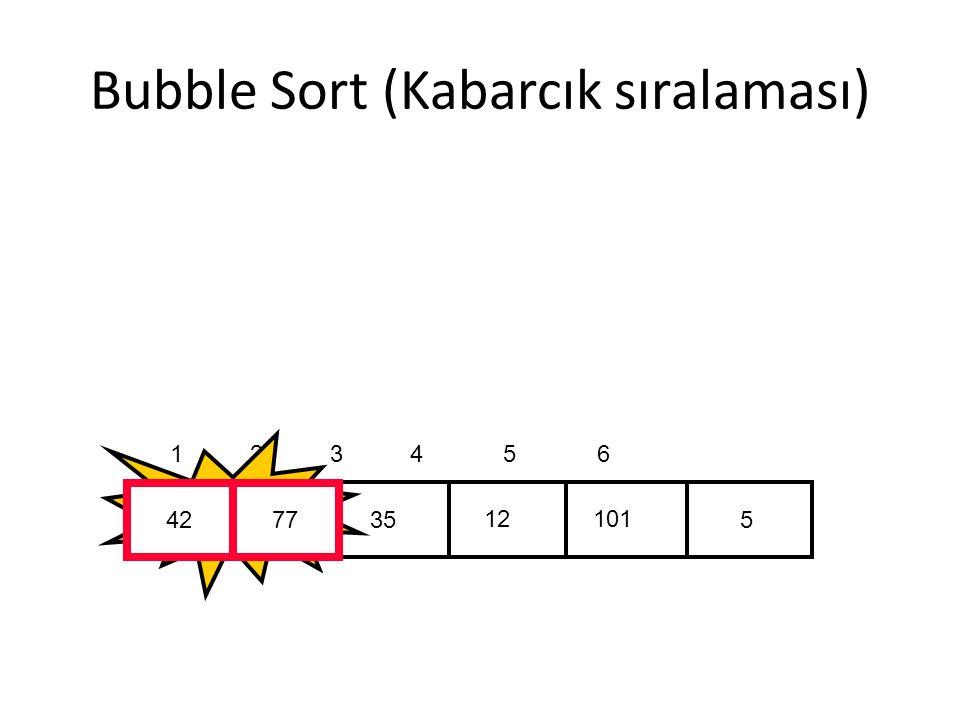 Bubble Sort (Kabarcık sıralaması) 5 12 3542 77 101 1 2 3 4 5 6 Swap 4277