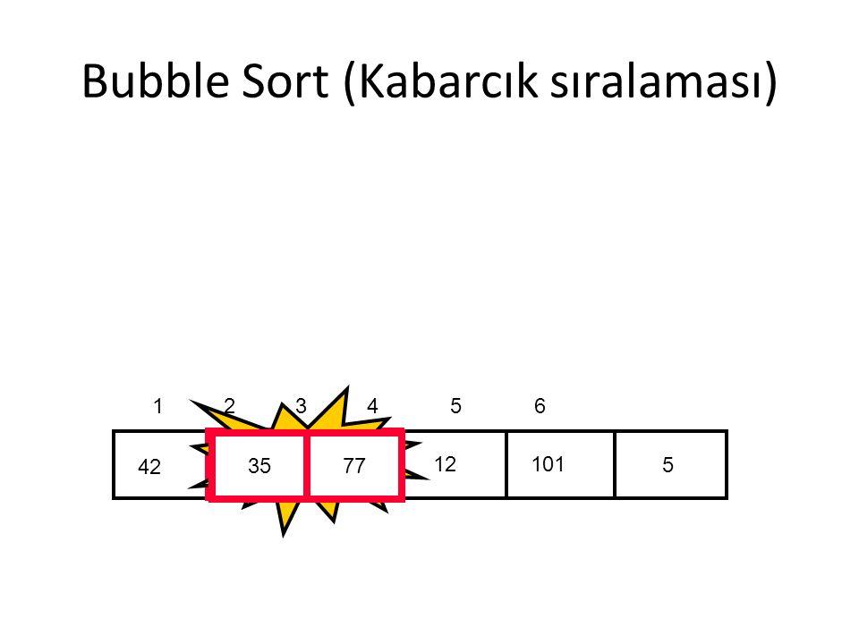 Bubble Sort (Kabarcık sıralaması) 5 12 3577 42 101 1 2 3 4 5 6 Swap 3577