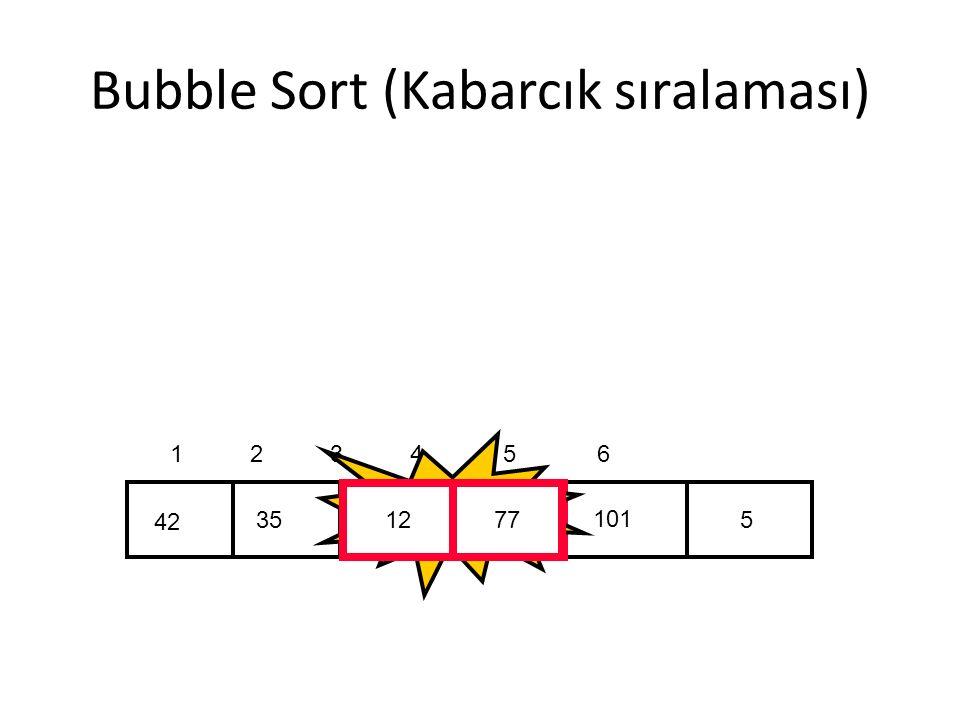 Bubble Sort (Kabarcık sıralaması) 5 12 7735 42 101 1 2 3 4 5 6 Swap 1277