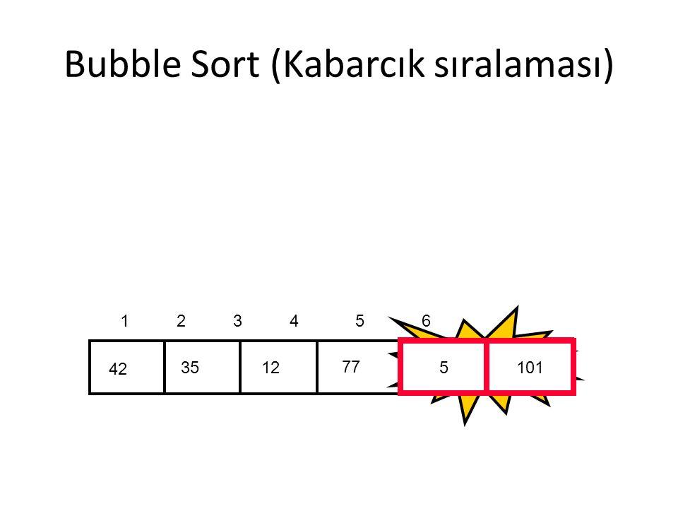 Bubble Sort (Kabarcık sıralaması) 5 77 1235 42 101 1 2 3 4 5 6 Swap 5101