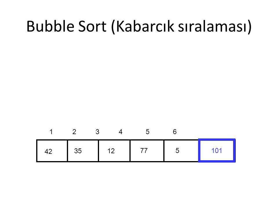 Bubble Sort (Kabarcık sıralaması) 77 1235 42 5 1 2 3 4 5 6 101