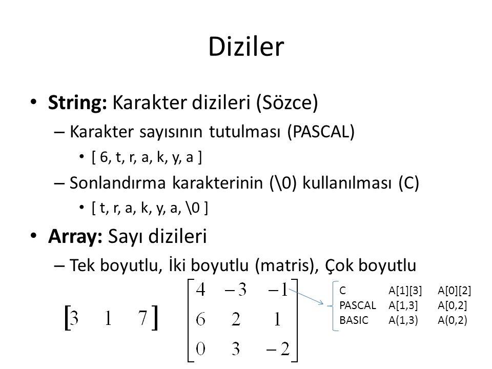 Diziler String: Karakter dizileri (Sözce) – Karakter sayısının tutulması (PASCAL) [ 6, t, r, a, k, y, a ] – Sonlandırma karakterinin (\0) kullanılması