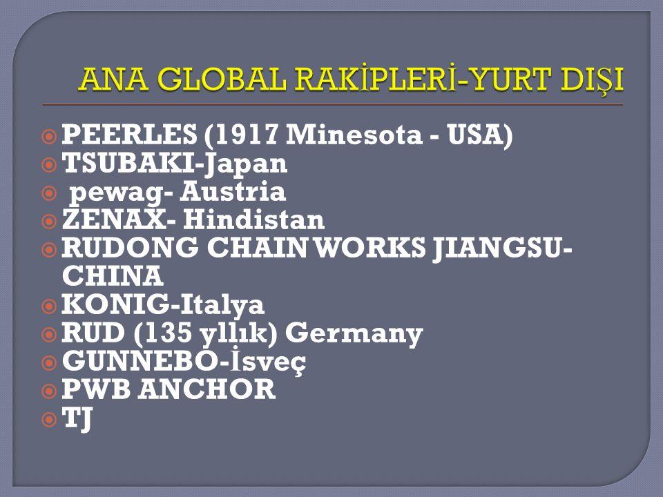  PEERLES (1917 Minesota - USA)  TSUBAKI-Japan  pewag- Austria  ZENAX- Hindistan  RUDONG CHAIN WORKS JIANGSU- CHINA  KONIG-Italya  RUD (135 yllı