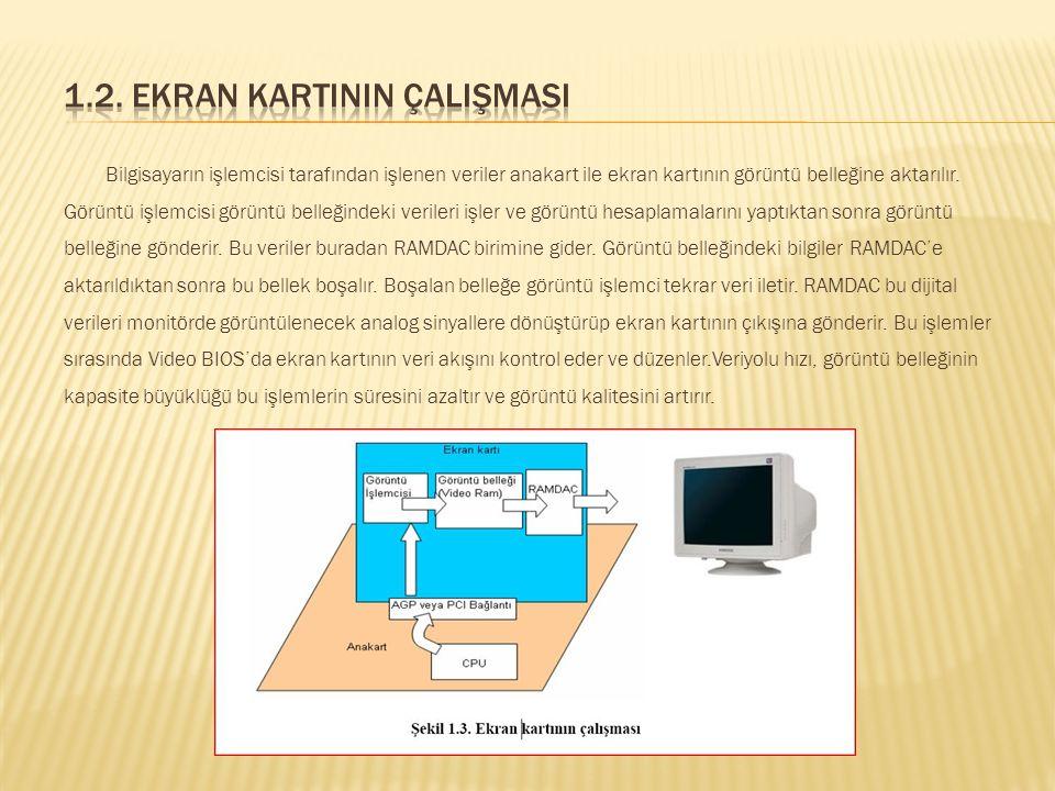 Bir ekran kartında, ekran kartı belleğinin (video belleği) içeriğini okumaktan sorumlu aygıt RAMDAC'tir. RAMDAC bir dijital analog çeviricidir. RAMDAC