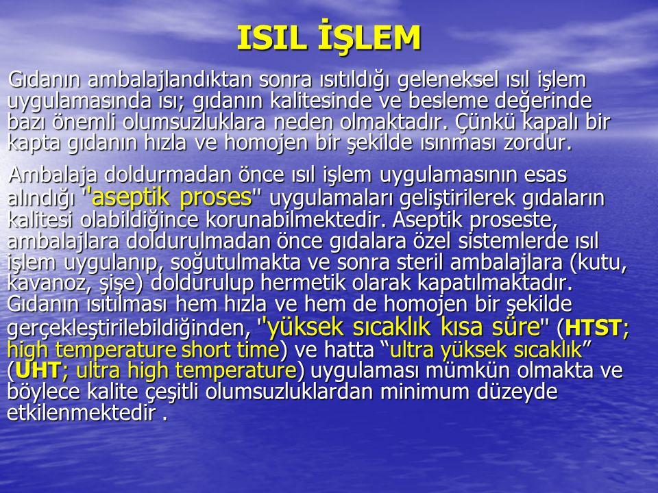 ISIL İŞLEM Gıdanın ambalajlandıktan sonra ısıtıldığı geleneksel ısıl işlem uygulamasında ısı; gıdanın kalitesinde ve besleme değerinde bazı önemli olu