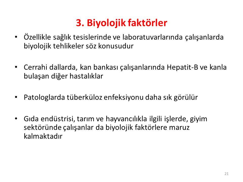 21 3. Biyolojik faktörler Özellikle sağlık tesislerinde ve laboratuvarlarında çalışanlarda biyolojik tehlikeler söz konusudur Cerrahi dallarda, kan ba