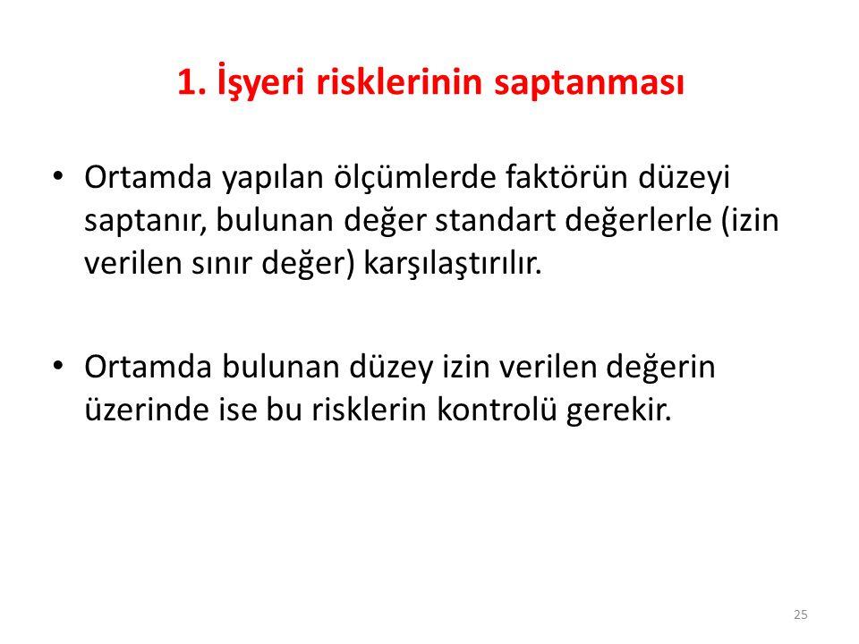 25 1. İşyeri risklerinin saptanması Ortamda yapılan ölçümlerde faktörün düzeyi saptanır, bulunan değer standart değerlerle (izin verilen sınır değer)