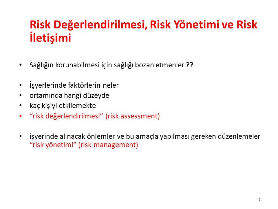 6 Risk Değerlendirilmesi, Risk Yönetimi ve Risk İletişimi Sağlığın korunabilmesi için sağlığı bozan etmenler ?? İşyerlerinde faktörlerin neler ortamın