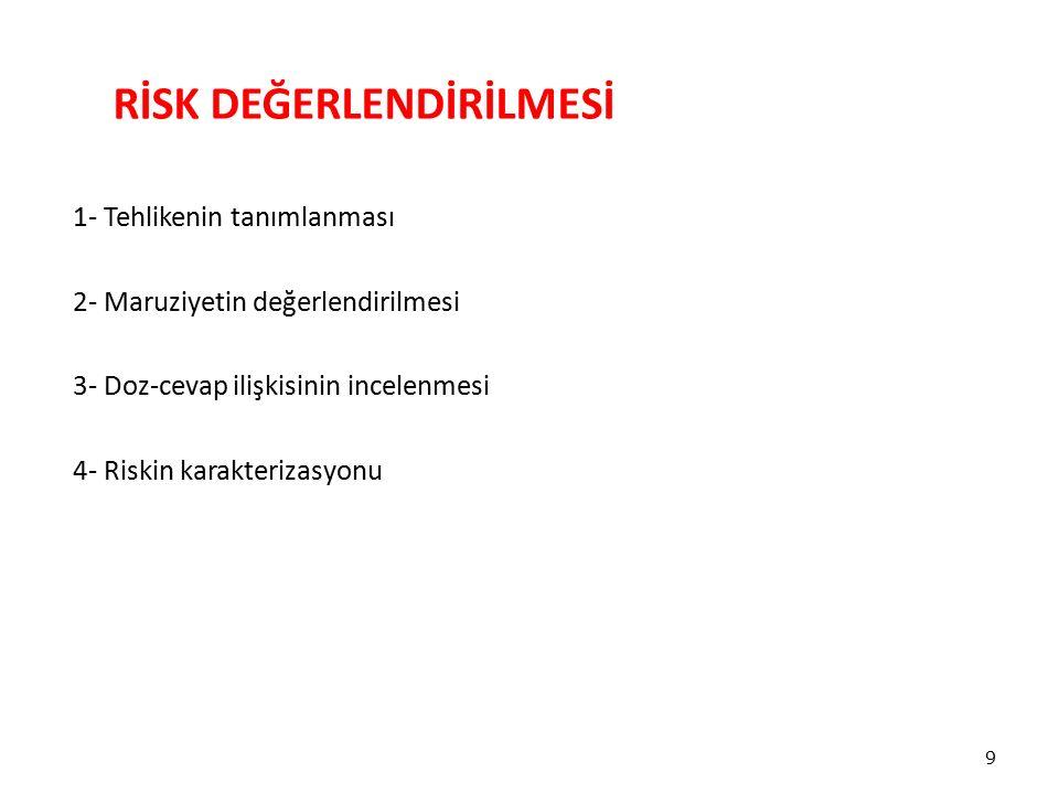 9 RİSK DEĞERLENDİRİLMESİ 1- Tehlikenin tanımlanması 2- Maruziyetin değerlendirilmesi 3- Doz-cevap ilişkisinin incelenmesi 4- Riskin karakterizasyonu