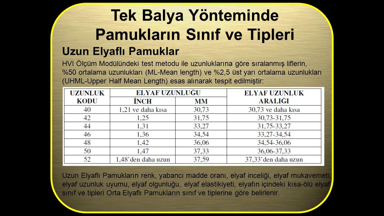 Tek Balya Yönteminde Pamukların Sınıf ve Tipleri Uzun Elyaflı Pamuklar HVI Ölçüm Modülündeki test metodu ile uzunluklarına göre sıralanmış liflerin, %