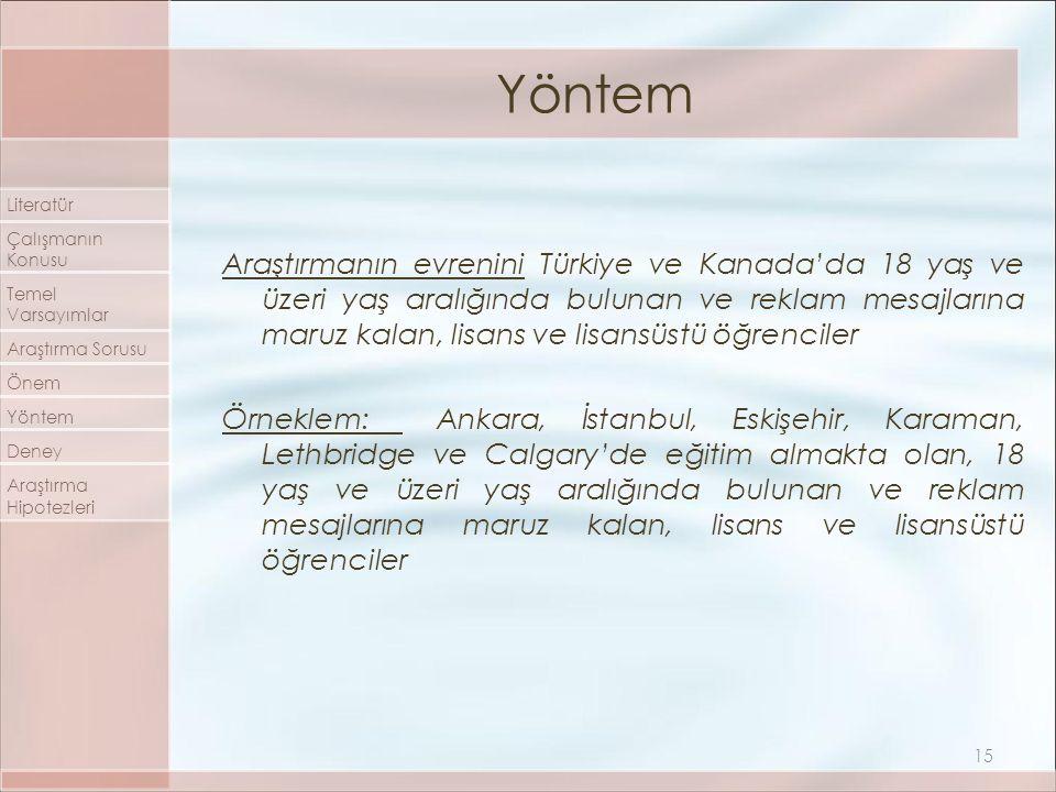 Araştırmanın evrenini Türkiye ve Kanada'da 18 yaş ve üzeri yaş aralığında bulunan ve reklam mesajlarına maruz kalan, lisans ve lisansüstü öğrenciler Ö
