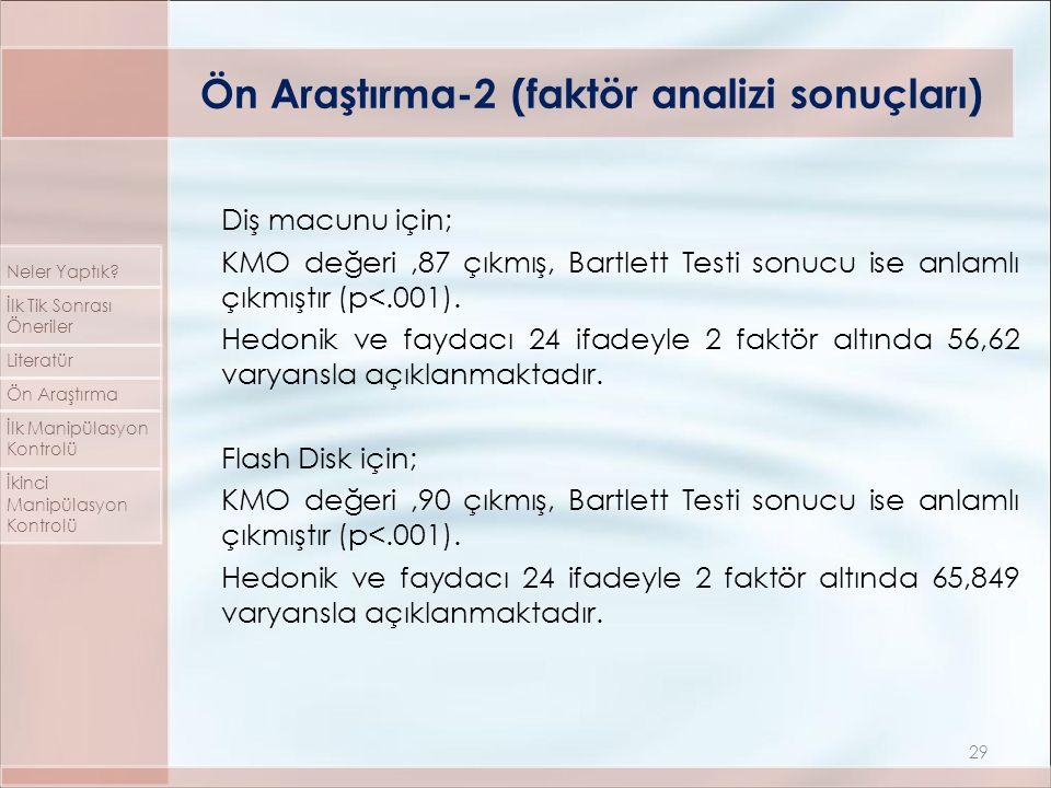 Diş macunu için; KMO değeri,87 çıkmış, Bartlett Testi sonucu ise anlamlı çıkmıştır (p<.001). Hedonik ve faydacı 24 ifadeyle 2 faktör altında 56,62 var