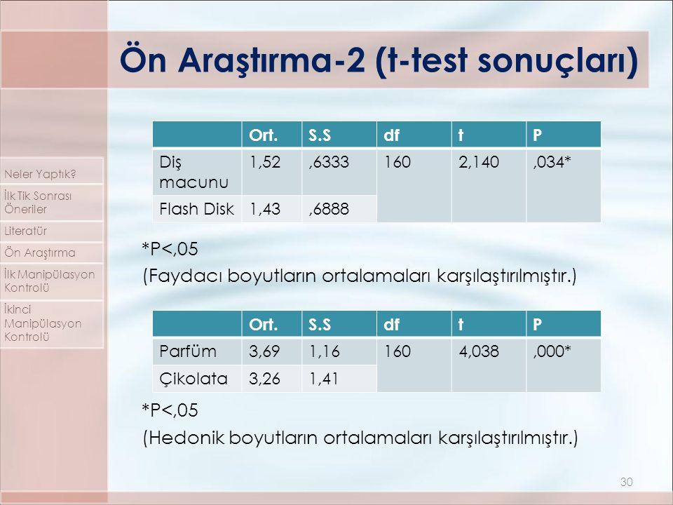 *P<,05 (Faydacı boyutların ortalamaları karşılaştırılmıştır.) *P<,05 (Hedonik boyutların ortalamaları karşılaştırılmıştır.) Ön Araştırma-2 (t-test sonuçları) 30 Neler Yaptık.