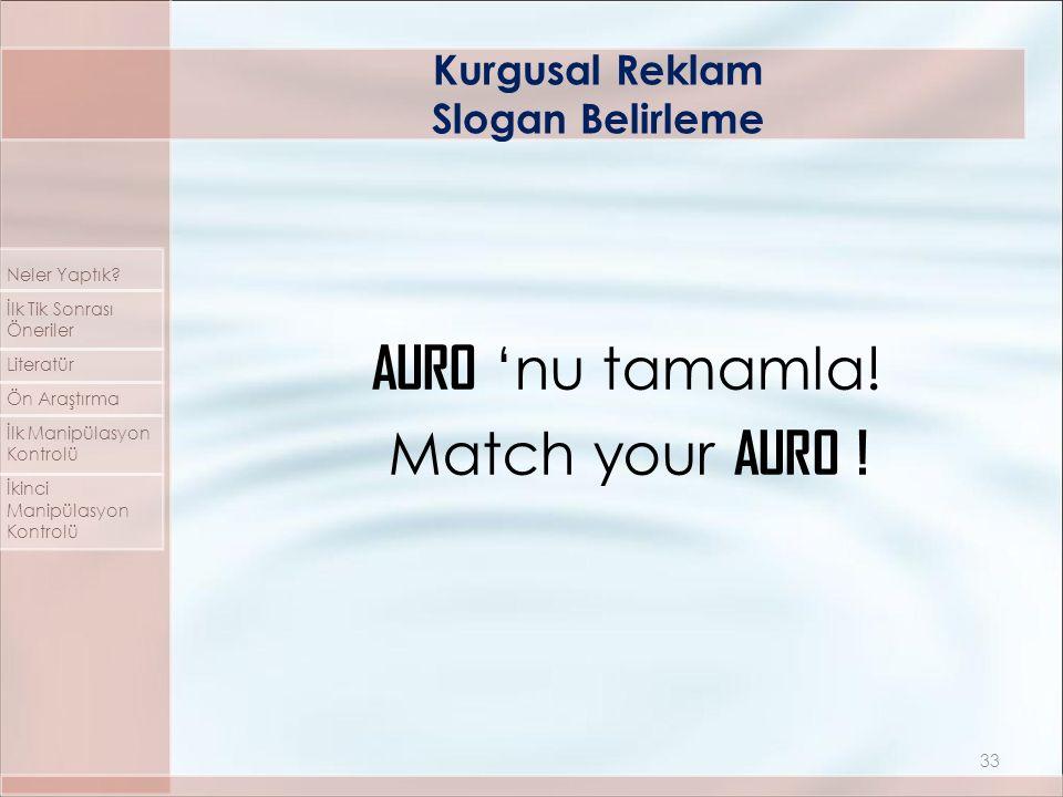 AURO 'nu tamamla! Match your AURO ! Kurgusal Reklam Slogan Belirleme 33 Neler Yaptık? İlk Tik Sonrası Öneriler Literatür Ön Araştırma İlk Manipülasyon