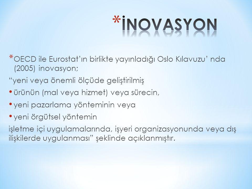"""* OECD ile Eurostat'ın birlikte yayınladığı Oslo Kılavuzu' nda (2005) inovasyon; """"yeni veya önemli ölçüde geliştirilmiş ürünün (mal veya hizmet) veya"""