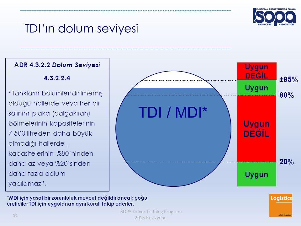 "ISOPA Driver Training Program 2015 Revizyonu 11 TDI / MDI* 20% 80% ±95% Uygun Uygun DEĞİL Uygun Uygun DEĞİL ADR 4.3.2.2 Dolum Seviyesi 4.3.2.2.4 ""Tank"
