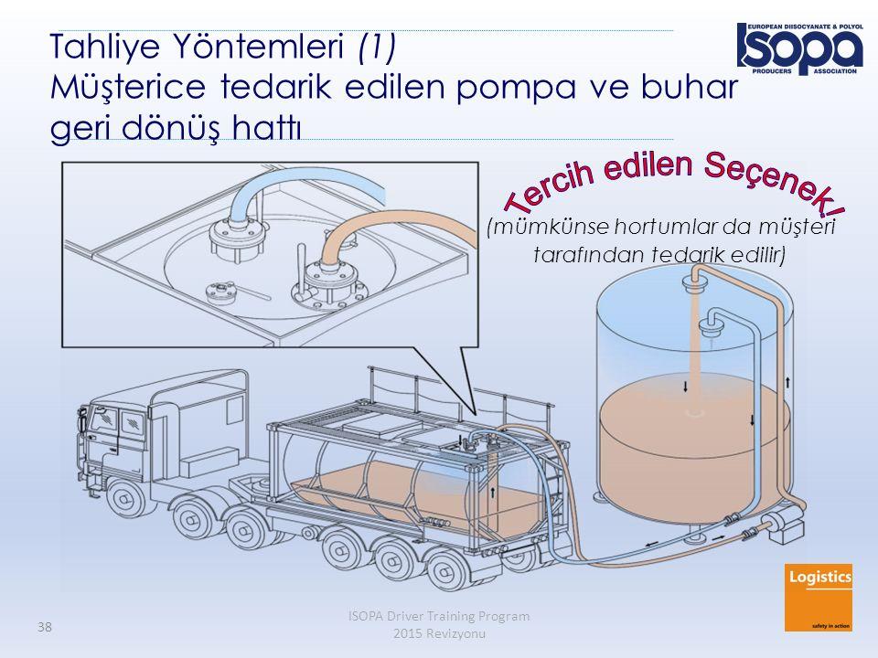 ISOPA Driver Training Program 2015 Revizyonu 38 Tahliye Yöntemleri (1) Müşterice tedarik edilen pompa ve buhar geri dönüş hattı (mümkünse hortumlar da