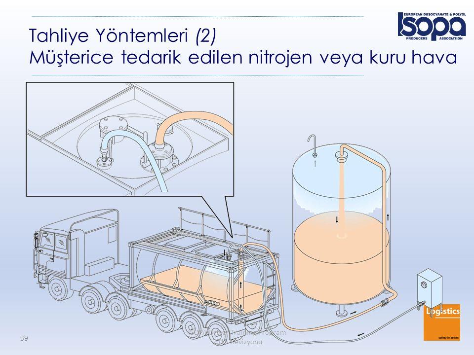ISOPA Driver Training Program 2015 Revizyonu 39 Tahliye Yöntemleri (2) Müşterice tedarik edilen nitrojen veya kuru hava
