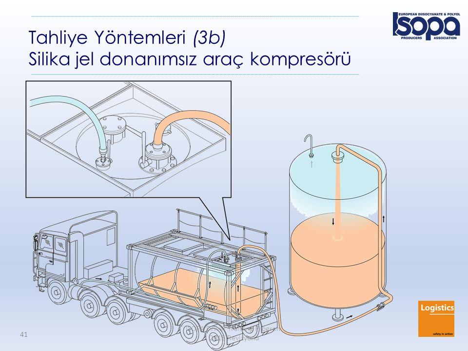 ISOPA Driver Training Program 2015 Revizyonu 41 Tahliye Yöntemleri (3b) Silika jel donanımsız araç kompresörü