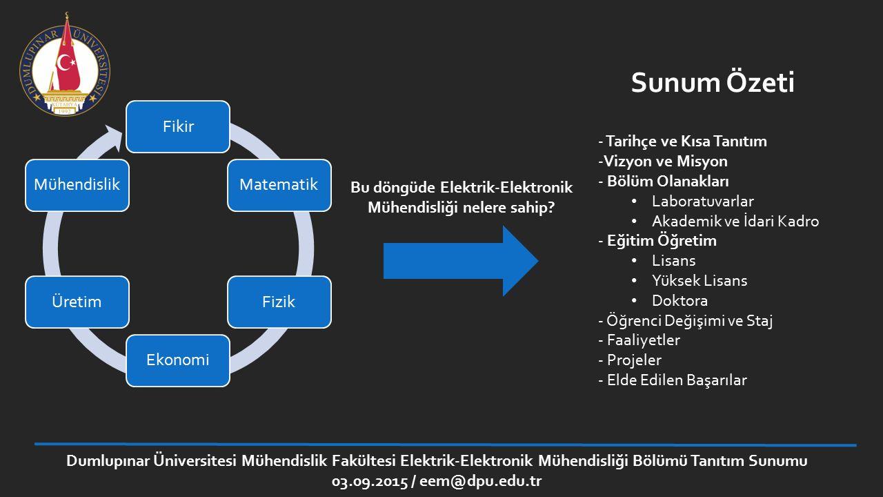 Dumlupınar Üniversitesi Mühendislik Fakültesi Elektrik-Elektronik Mühendisliği Bölümü Tanıtım Sunumu 03.09.2015 / eem@dpu.edu.tr - Tarihçe ve Kısa Tan
