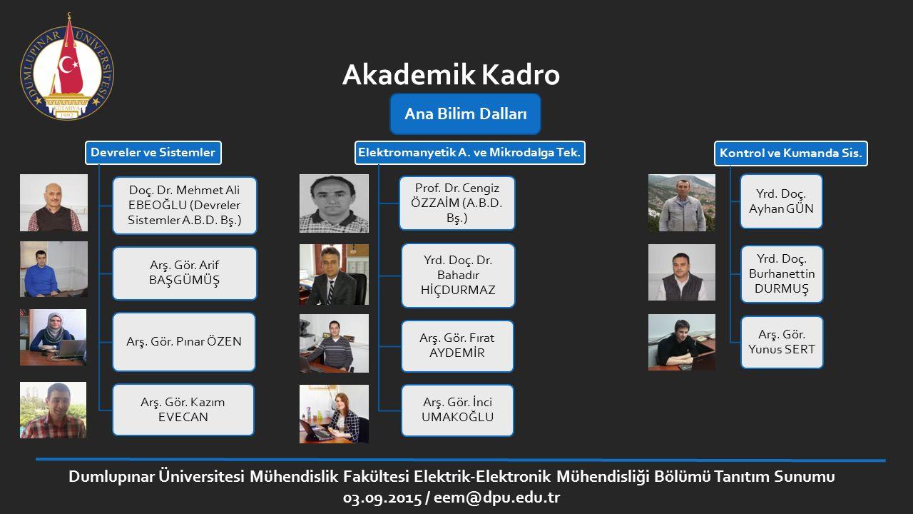 Dumlupınar Üniversitesi Mühendislik Fakültesi Elektrik-Elektronik Mühendisliği Bölümü Tanıtım Sunumu 03.09.2015 / eem@dpu.edu.tr Akademik Kadro Devrel
