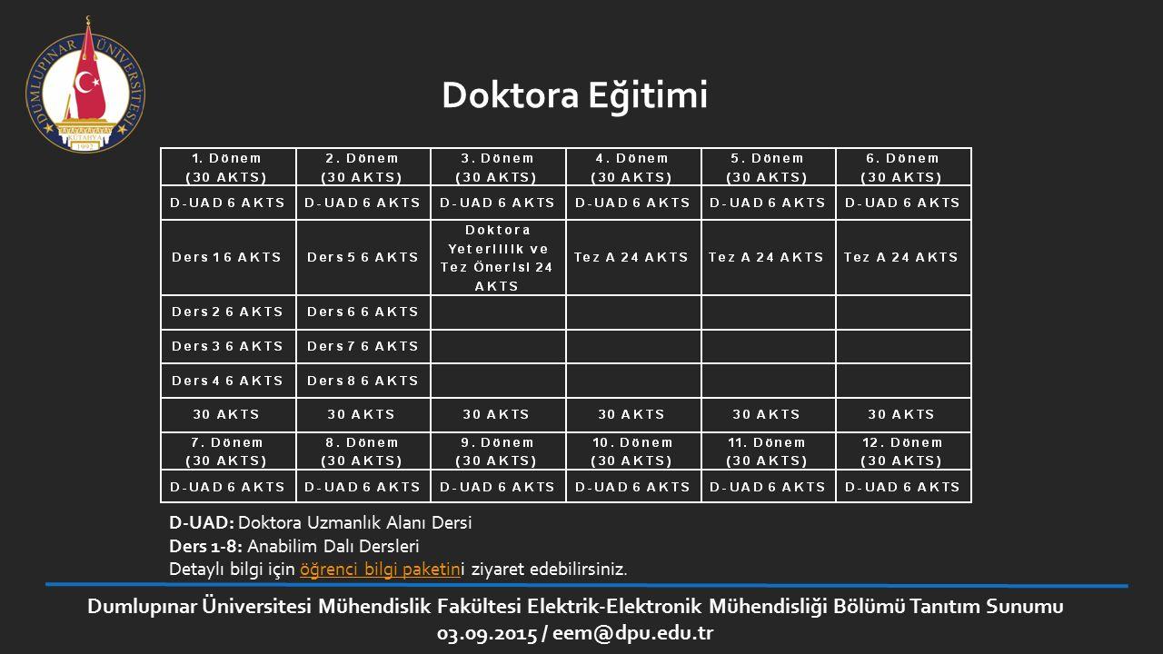 Dumlupınar Üniversitesi Mühendislik Fakültesi Elektrik-Elektronik Mühendisliği Bölümü Tanıtım Sunumu 03.09.2015 / eem@dpu.edu.tr Doktora Eğitimi D-UAD