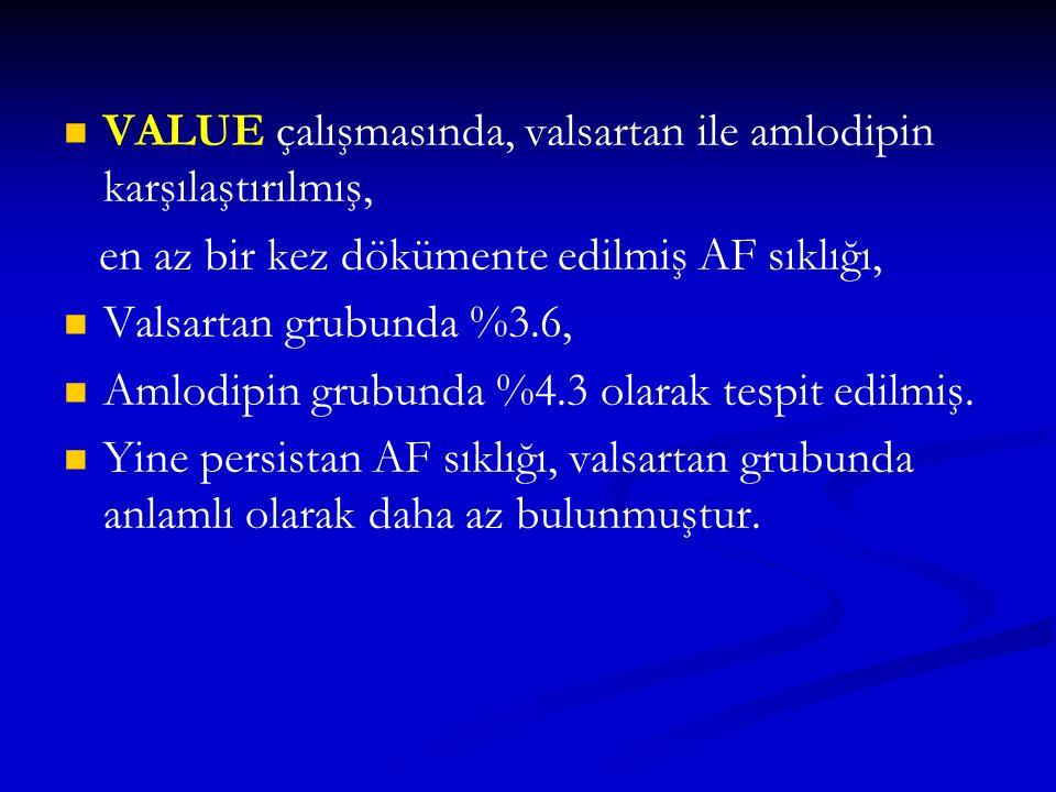 VALUE çalışmasında, valsartan ile amlodipin karşılaştırılmış, en az bir kez dökümente edilmiş AF sıklığı, Valsartan grubunda %3.6, Amlodipin grubunda