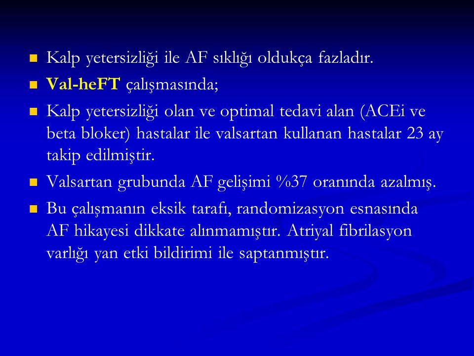 Kalp yetersizliği ile AF sıklığı oldukça fazladır. Val-heFT çalışmasında; Kalp yetersizliği olan ve optimal tedavi alan (ACEi ve beta bloker) hastalar