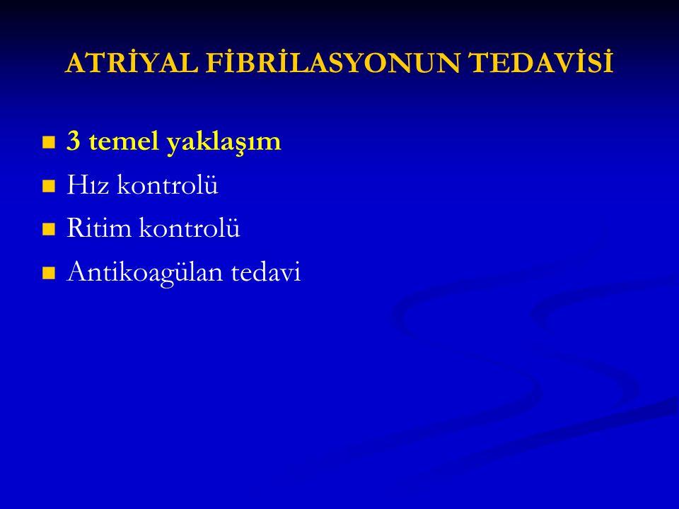 ATRİYAL FİBRİLASYONUN TEDAVİSİ 3 temel yaklaşım Hız kontrolü Ritim kontrolü Antikoagülan tedavi