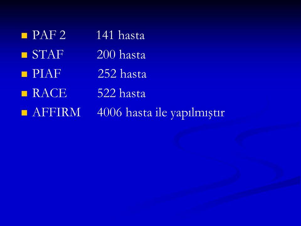 PAF 2 141 hasta STAF 200 hasta PIAF 252 hasta RACE 522 hasta AFFIRM 4006 hasta ile yapılmıştır