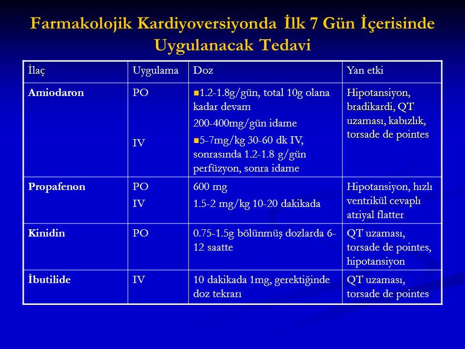 Farmakolojik Kardiyoversiyonda İlk 7 Gün İçerisinde Uygulanacak Tedavi İlaçUygulamaDozYan etki AmiodaronPO IV 1.2-1.8g/gün, total 10g olana kadar deva