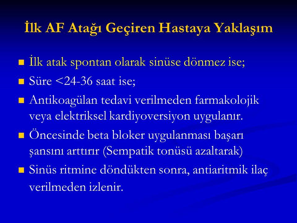 İlk AF Atağı Geçiren Hastaya Yaklaşım İlk atak spontan olarak sinüse dönmez ise; Süre <24-36 saat ise; Antikoagülan tedavi verilmeden farmakolojik vey