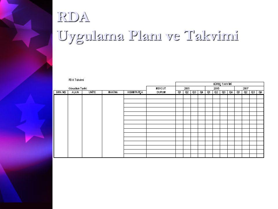 RDA Uygulama Planı ve Takvimi